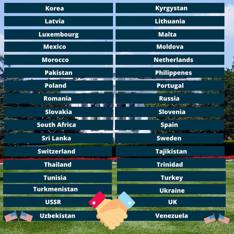 US tax treaty countries 2